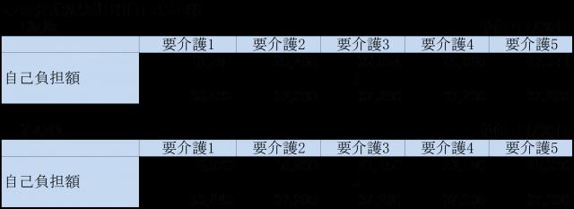 その2表1-640x233